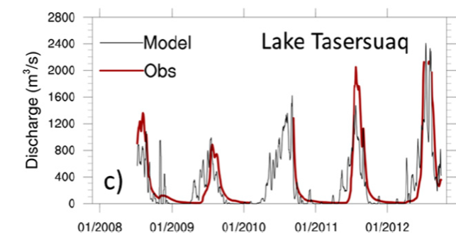 Graph comparing modelled versus measured discharge as a daily mean from Lake Tasersuaq near Nuuk, Greenland. The model output was summed over the Tasersuaq drainage basin and smoothed by averaging over the previous 7 days. This is because the model does not have a meltwater routing scheme so we estimated how long it takes for melt and run-off fromt he ice sheet to reach this point.