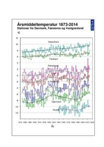 Mean annual temperature in Copenhagen, Torshavn (Faeroes) and selected DMI weather stations in Greenland from 1873 - 2014. Figure from DMI