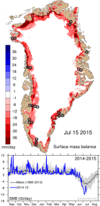 Surface mass balance of the Greenland ice sheet on the 15th July 2015. Intense melting around the margins led to very negative SMB (the red colours) during this period.